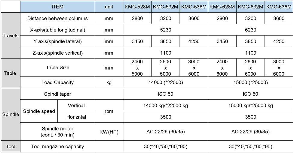 KMC-M-規格表-EN-2-01.jpg