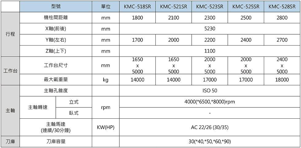 KMC-SR-規格表-中文-4-01.jpg