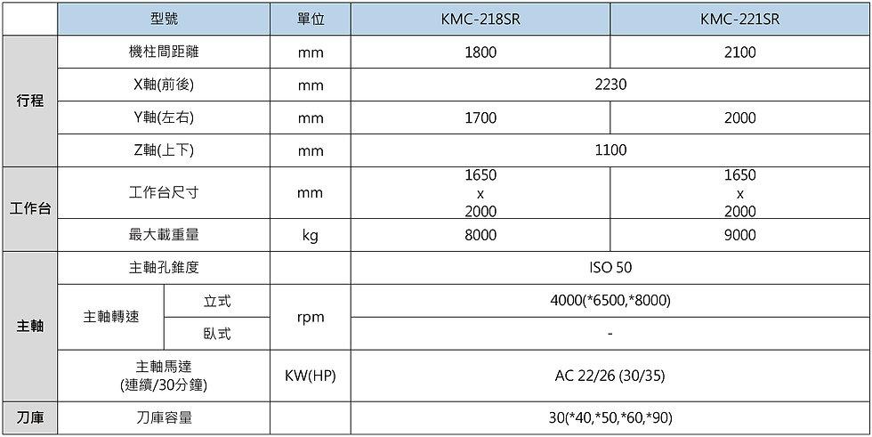 KMC-SR-規格表-中文-1-01.jpg