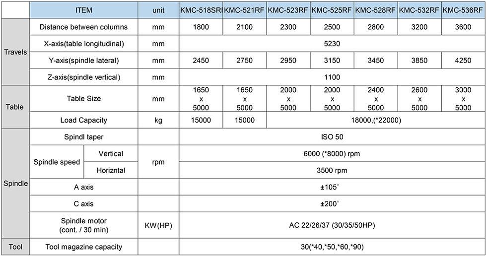 KMC-RF-規格表-EN-3-01.jpg