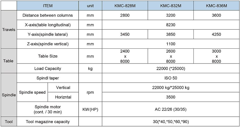KMC-M-規格表-EN-3-01.jpg