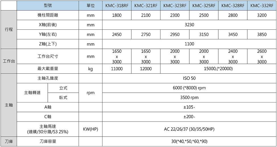 KMC-RF-規格表-中文-1-01.jpg