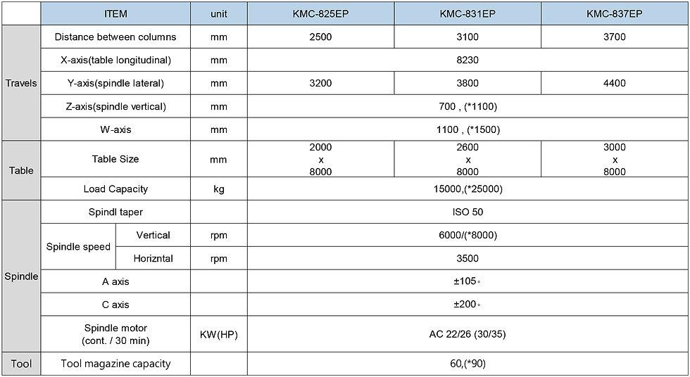 KMC-EP-規格表-EN-3-01.jpg