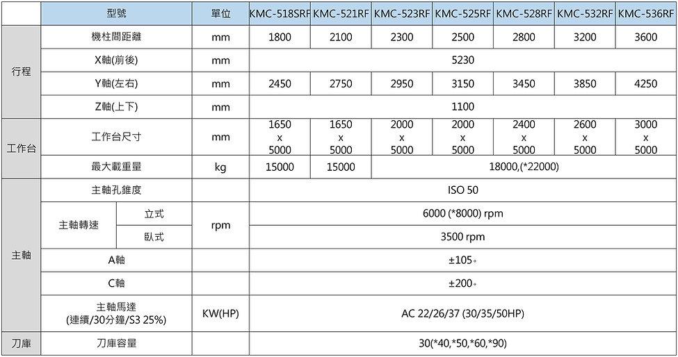 KMC-RF-規格表-中文-3-01.jpg