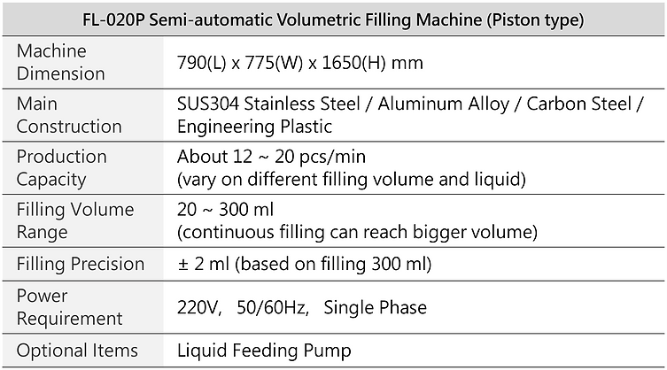 Semi-automatic Volumetric Filling Machine (Piston type)  FL-020P