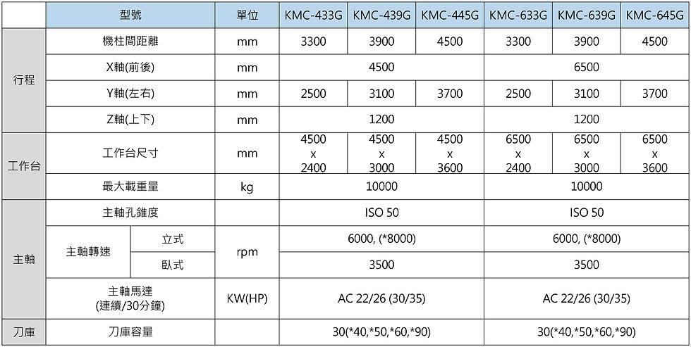 KMC-G-規格表-中文-1-01.jpg
