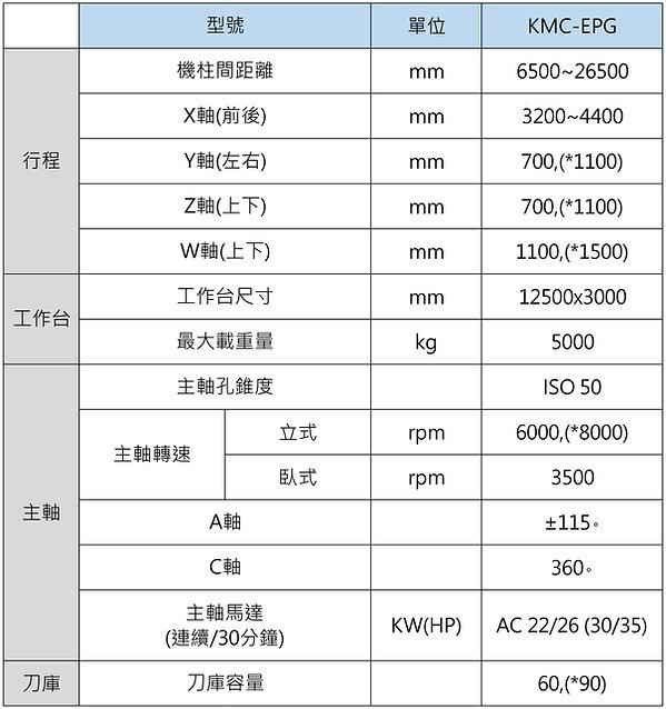 KMC-EPG-規格表-中文-01.jpg