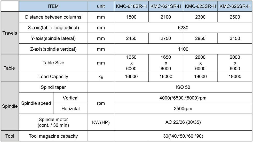 KMC-SR-H-規格表-EN-4-01.jpg