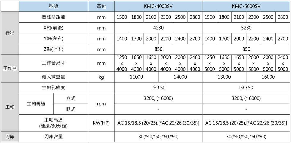 KMC-SV-規格表中文2-01.jpg