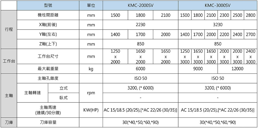 KMC-SV-規格表中文-01.jpg