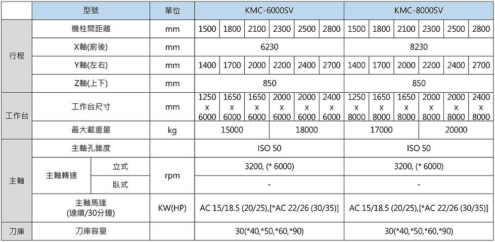 KMC-SV-規格表中文3-01.jpg