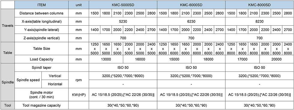 KMC-SD-規格表-EN2-01.jpg