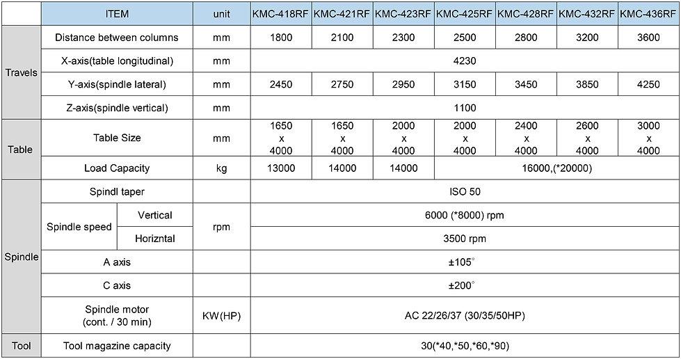 KMC-RF-規格表-EN-2-01.jpg