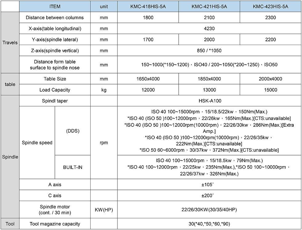 KMC-321HIS-5A-規格表-EN-3-01.jpg