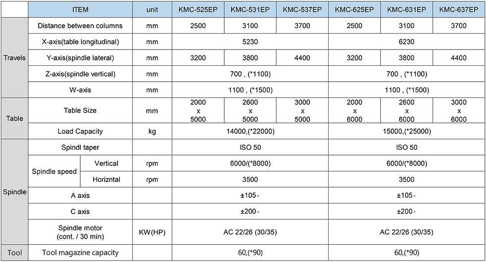 KMC-EP-規格表-EN-2-01.jpg