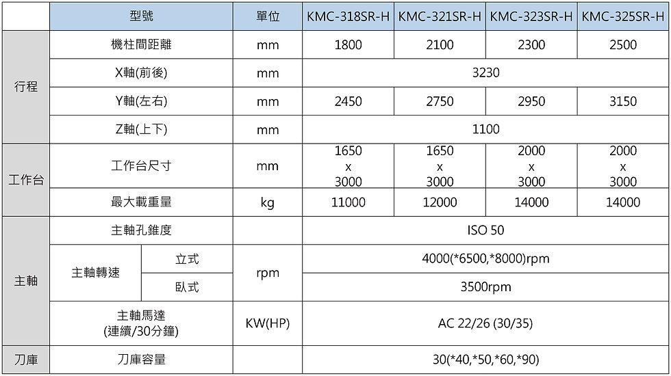 KMC-SR-H-規格表-中文-1-01.jpg