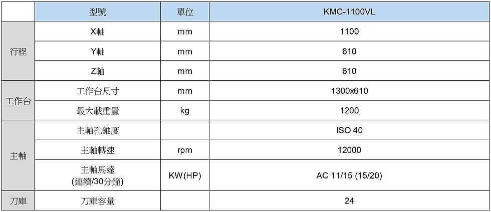 KMC-VL-規格表-中文-01.jpg