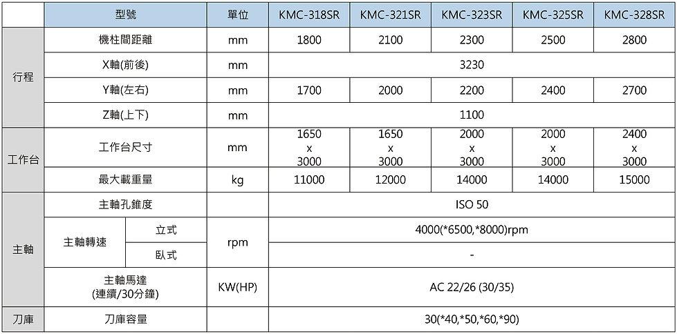 KMC-SR-規格表-中文-2-01.jpg