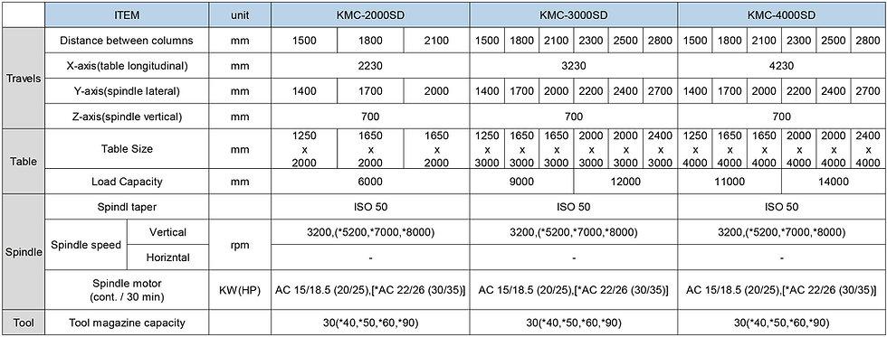 KMC-SD-規格表-EN-01.jpg