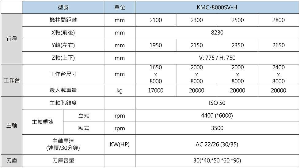 KMC-SV-H 規格表-中文-3-01.jpg