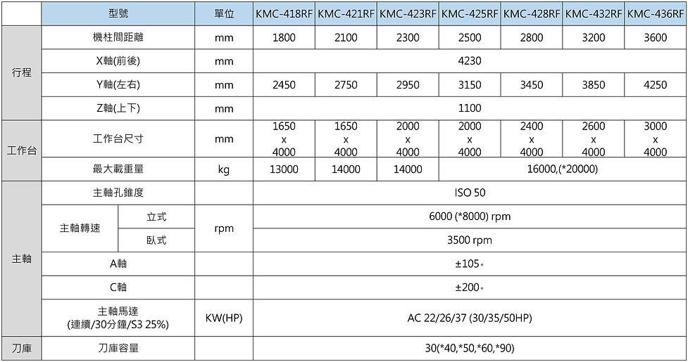KMC-RF-規格表-中文-2-01.jpg