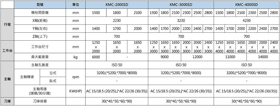 KMC-SD-規格表-繁體-01.jpg