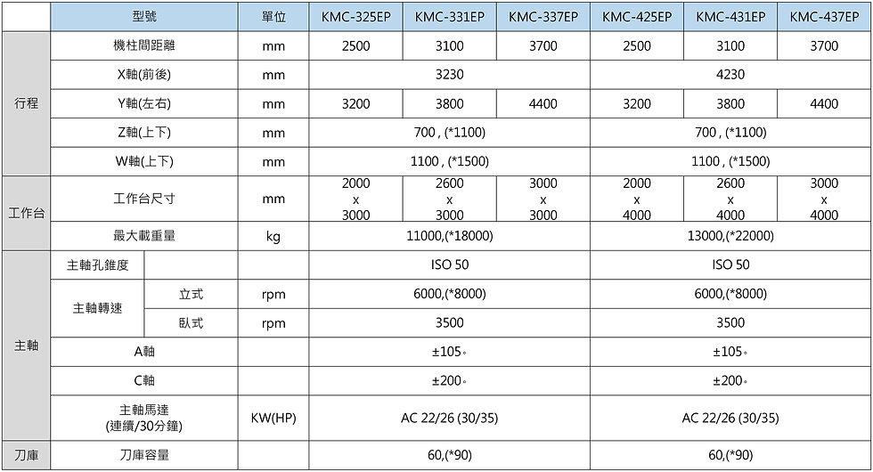 KMC-EP-規格表-中文-1-01.jpg