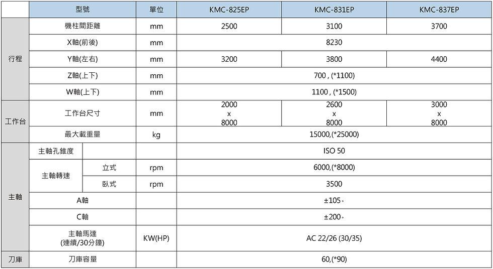 KMC-EP-規格表-中文-3-01.jpg