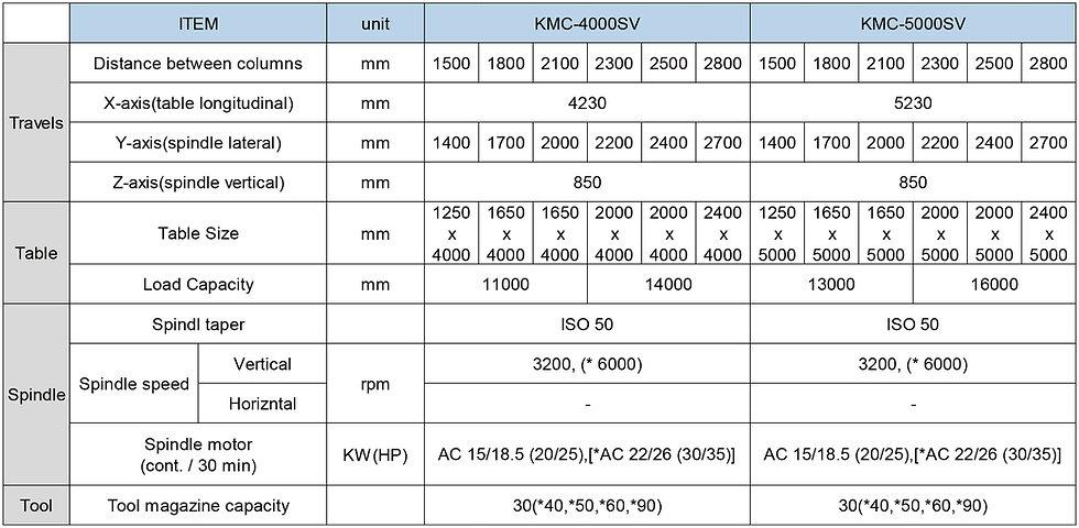 KMC-SV-規格表EN-2-01.jpg