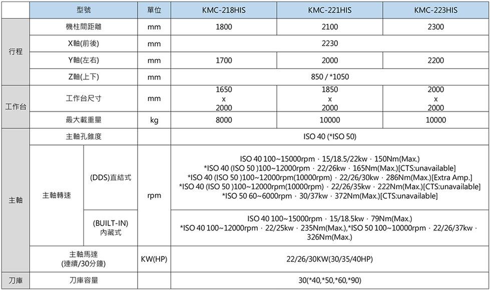 KMC-HIS-中文規格表-1-01.jpg