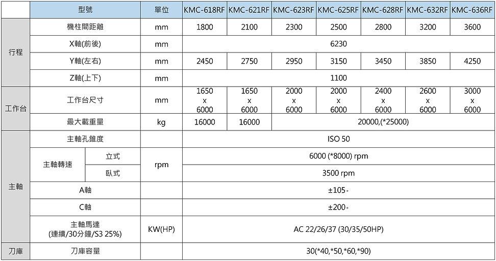 KMC-RF-規格表-中文-4-01.jpg