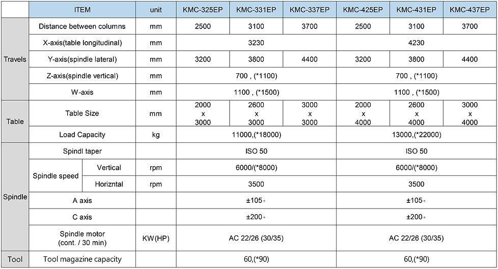 KMC-EP-規格表-EN-1-01.jpg