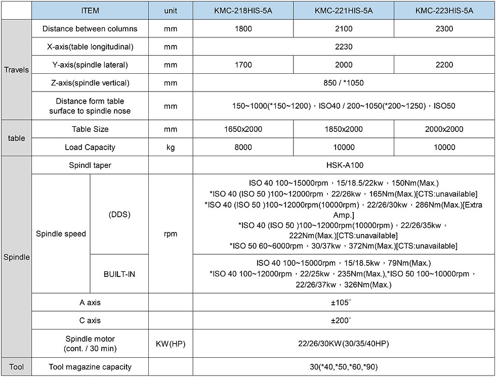 KMC-321HIS-5A-規格表-EN-1-01.jpg