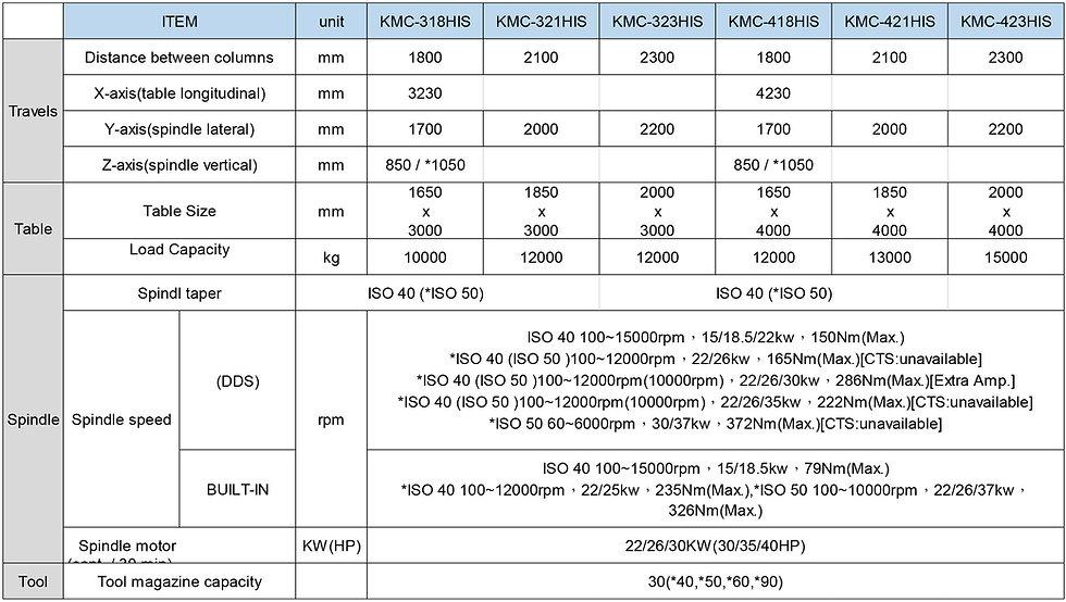 KMC-HIS-EN規格表-2-01.jpg