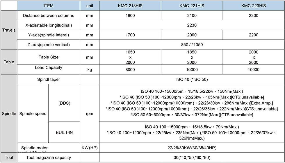 KMC-HIS-EN規格表-1-01.jpg