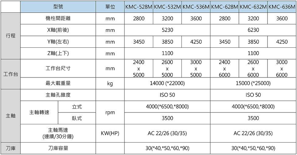 KMC-M-規格表-中文-2-01.jpg