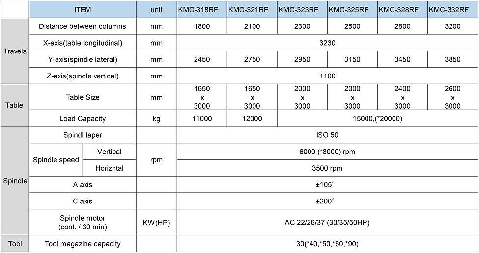 KMC-RF-規格表-EN-1-01.jpg