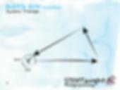 o_Scalene Triangle.png