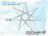 x_Acute Septagram Star.png