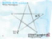 y_Prime Pentogram Star.png