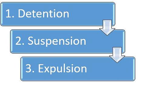 detention steps.JPG