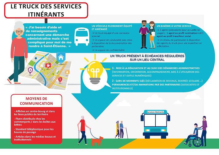 Le car des services publics itinérants.j