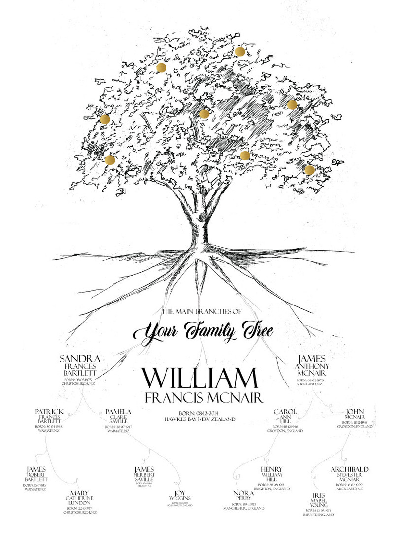 Mini Family Tree Print - Traditional