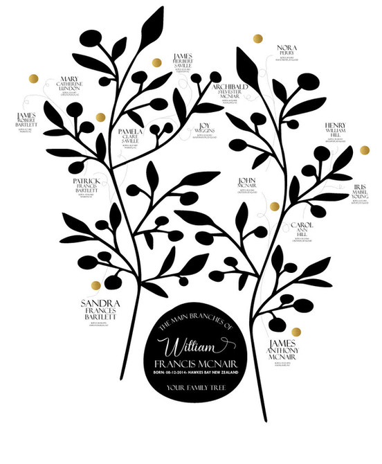 Modern Mini Family Tree