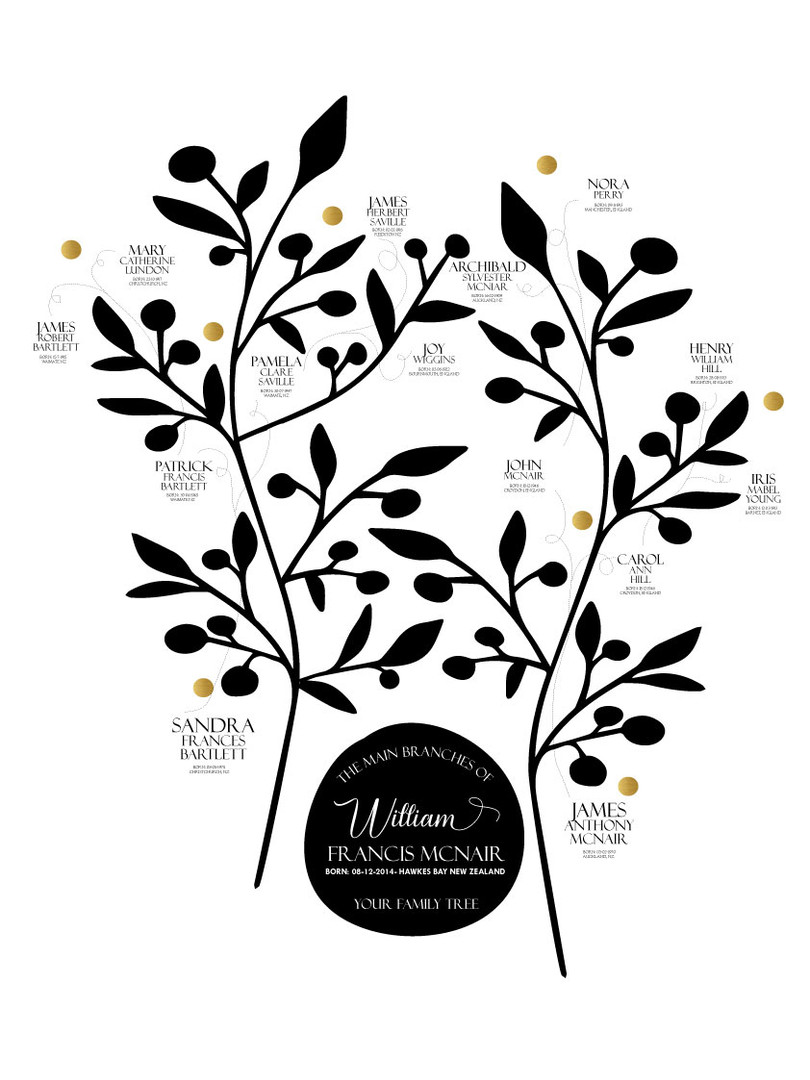 Mini Family Tree Print - Modern
