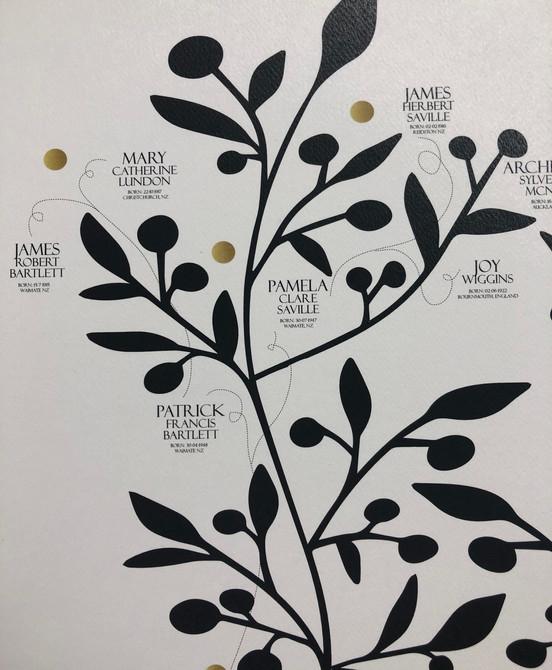 Modern Mini Family Tree - Detail