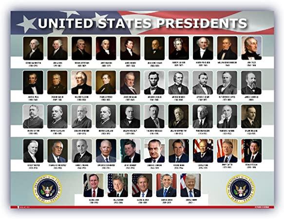 Alexander Hamilton was never president of the USA
