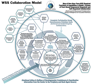 Collaboration Model.png