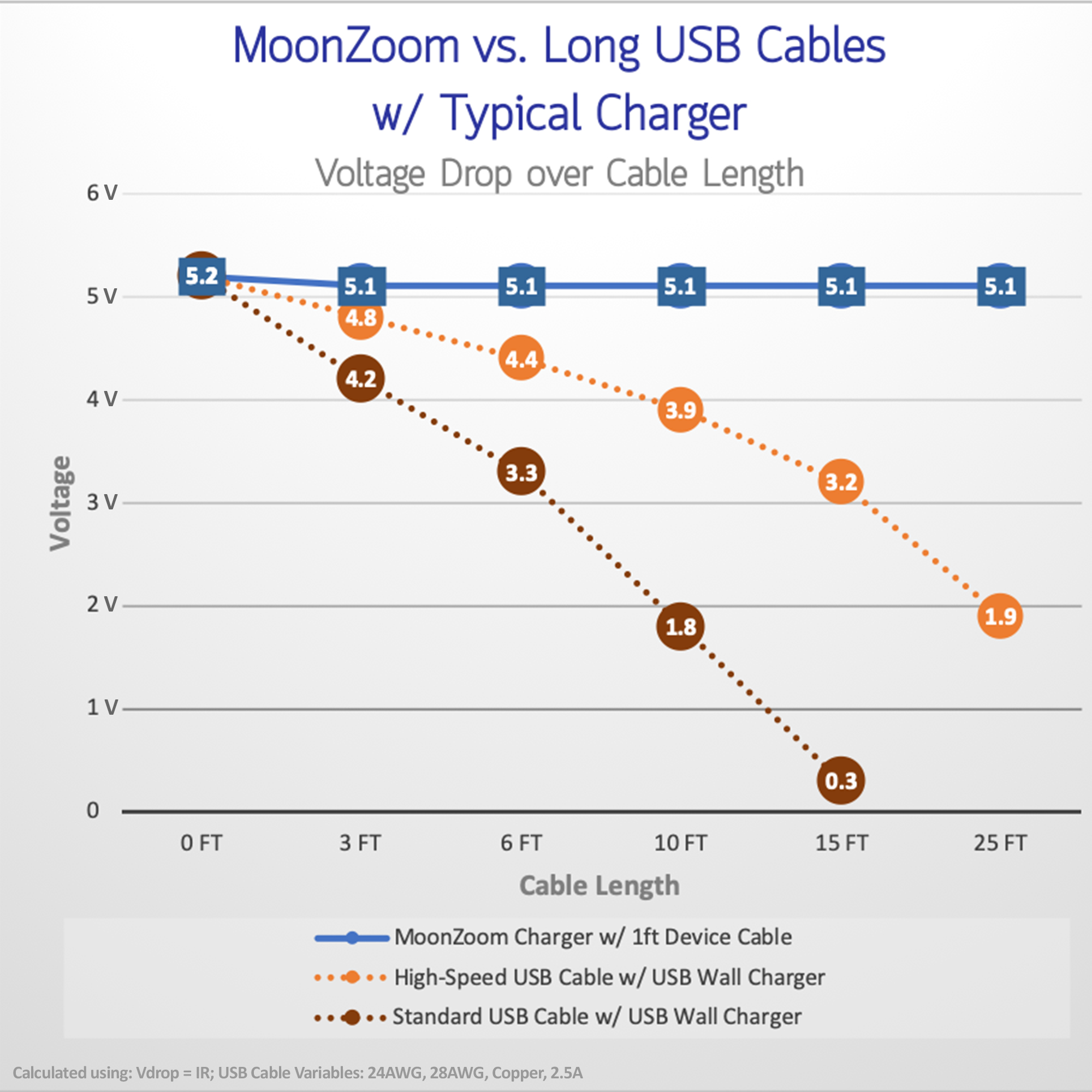 INFOGRAPHIC-12--MZ-vs-long-USB-cables-MJ