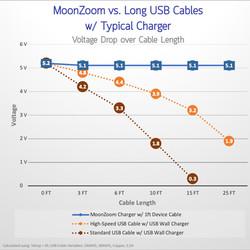 INFOGRAPHIC-12--MZ-vs-long-USB-cables-MJ